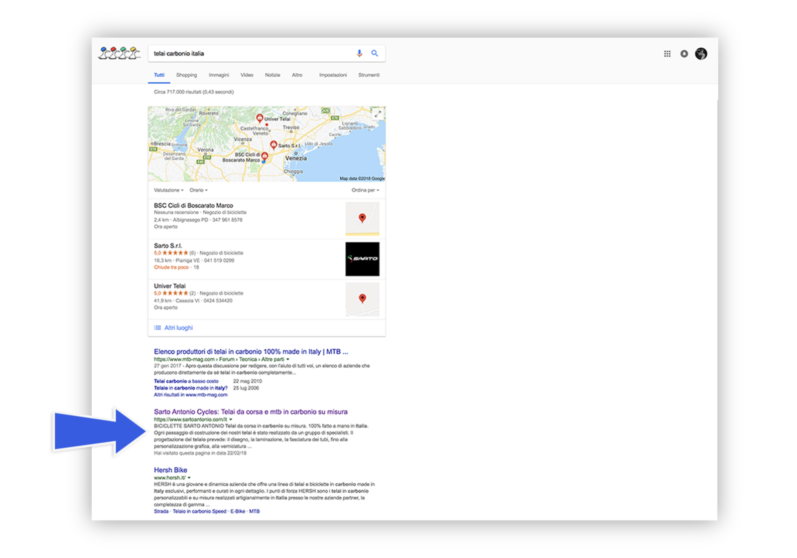 Screenshot of the positioning of the Sarto site in Google searches